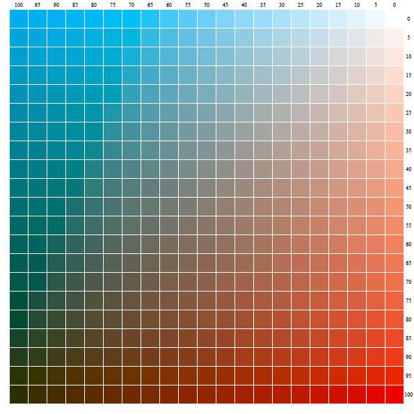 Farbtafel Simulation